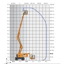 Аренда коленчатого подъемника HA16 RTJ