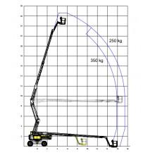 Аренда коленчатого подъемника HA26 RTJ PRO